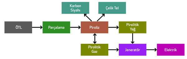 ötl akım şeması(1)